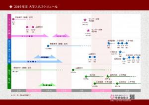 2019大学入試スケジュール