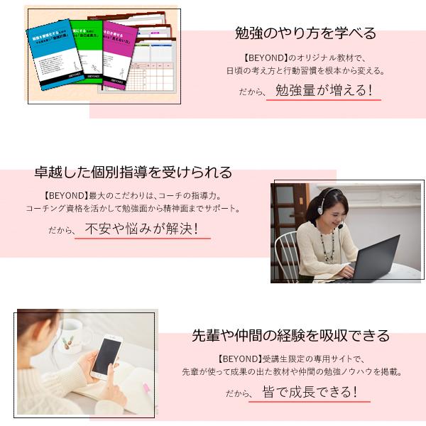 独学サポート塾【BEYOND】の特徴